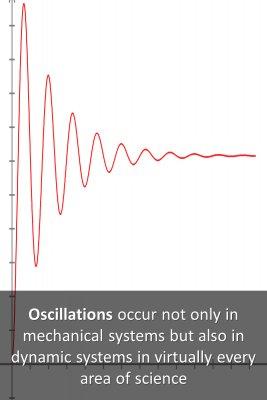 Oscillation - back