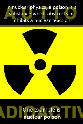 Nuclear poisons knowledge cards
