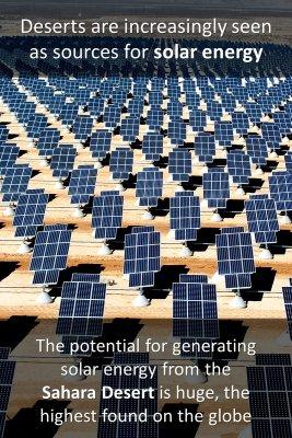 Solar energy - front