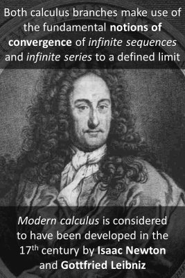 Calculus branches bite sized information