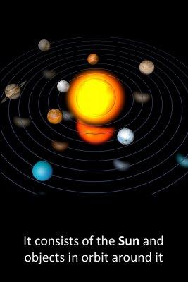 Solar System - back