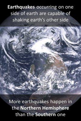 Earth - back