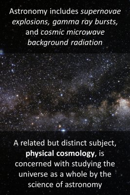 What is astronomy - back