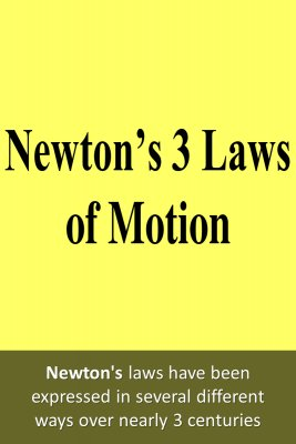 Newton's laws of motion 1/2 - back
