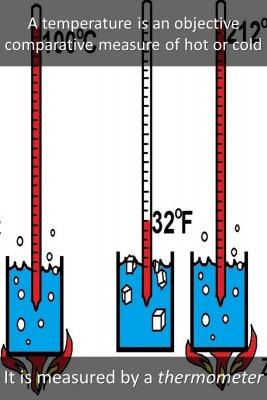 Temperature - front