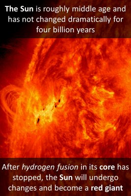 The Sun's creation - back