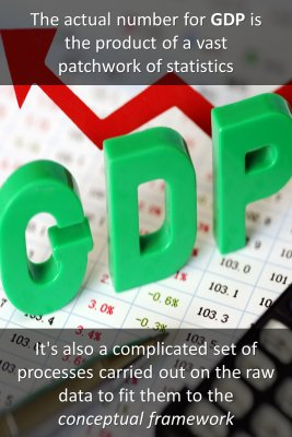 GDP actual number - back