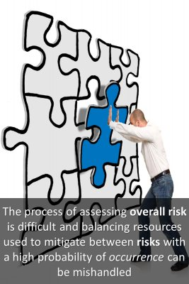 Prioritization in Risk management - back