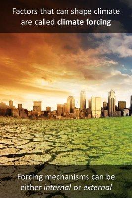 Climate change - back