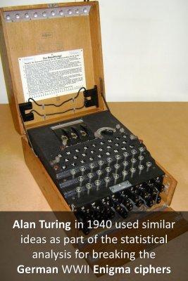 Alan Turing - front