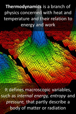 What is Thermodynamics micro-learning cards
