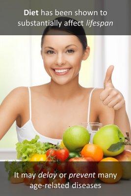 Diet - front