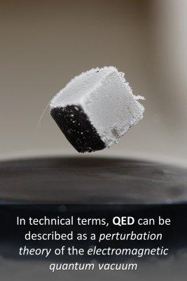 Quantum electrodynamics - back