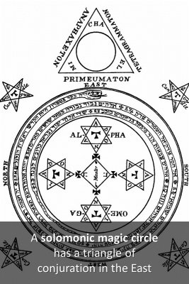 Solomonic magic circle - front