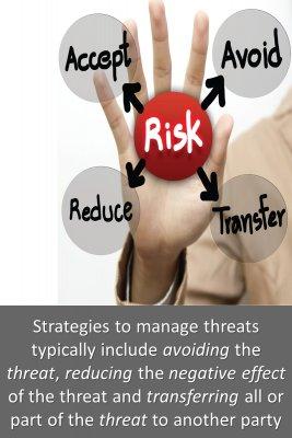 Human factor in Risk management - back