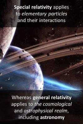 Special Relativity - back