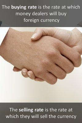 Foreign Exchange Market 2/2 - back