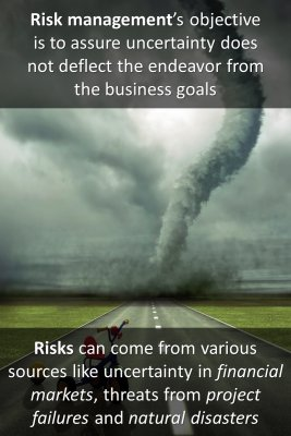What is Risk Management - back