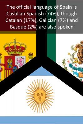 Spanish language - back
