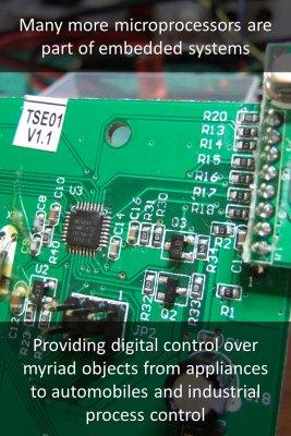 General-purpose microprocessors - back