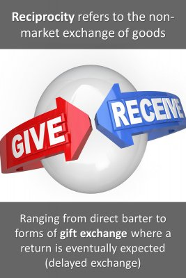 Barter and reciprocity - back