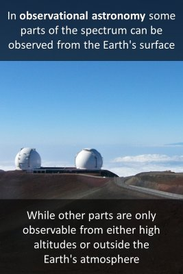 Observational astronomy - back