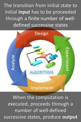 Comprehending Algorithms - front