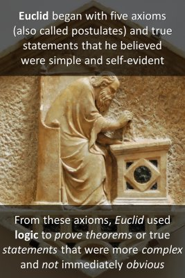 Euclid's axioms - front