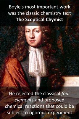 Robert Boyle - back