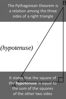 Pythagoras - back