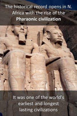 Pharaonic civilization knowledge cards
