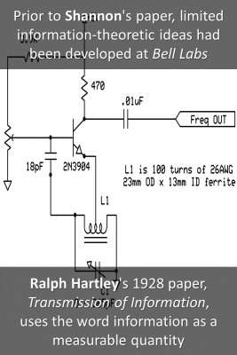 History of information theory - back