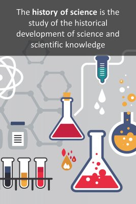 History of science micro-learning cards