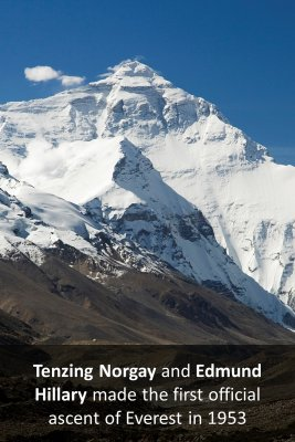 Mount Everest - back