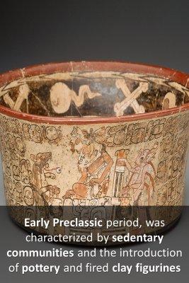 Early Preclassic period - back