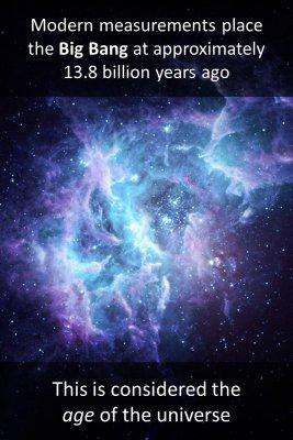The Big Bang - back