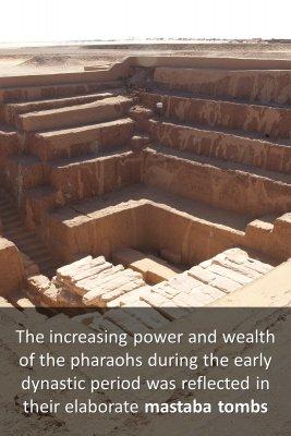Pharaohs - front
