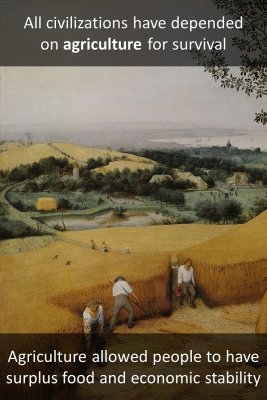 Agriculture and civilization micro courses