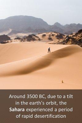 History of Sahara - back