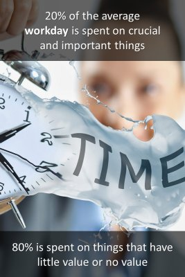Time managment - back