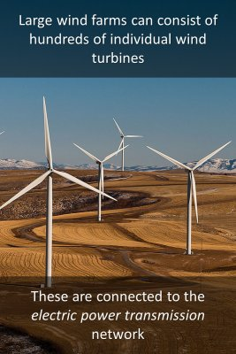 Wind farms - front