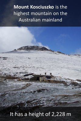 Mount Kosciuszko knowledge cards