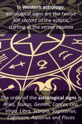 Astrological sign knowledge cards