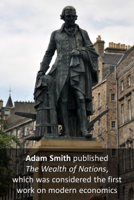 Adam Smith - back