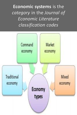 Economic systems micro courses