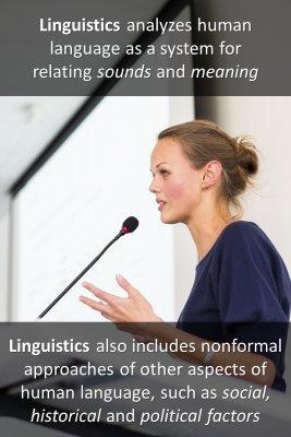 Linguistics - back