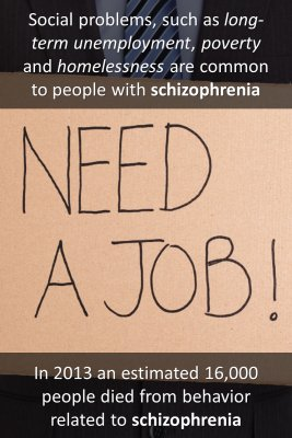 People with schizophrenia - back