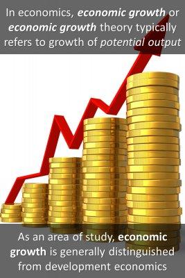 Economic Growth in economics - back