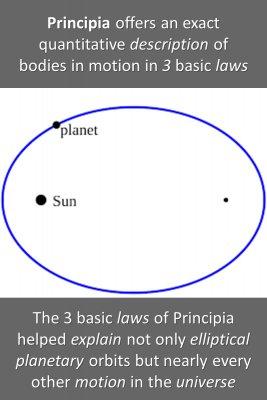 Publishing 'Principia' 2/2 knowledge cards