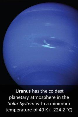 Uranus I - back